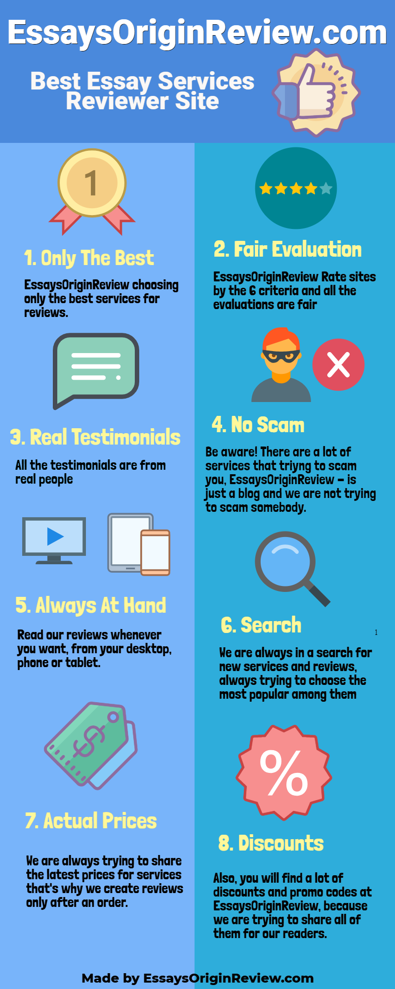 essays orgin review infographic