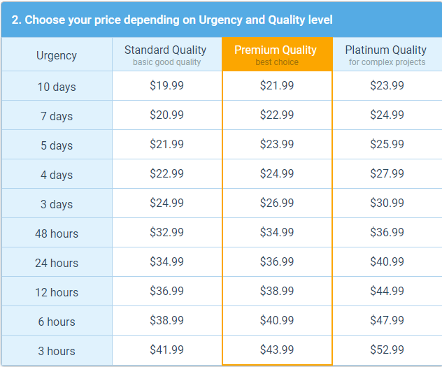 rushmyessay prices